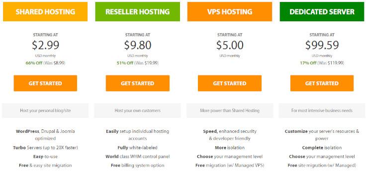 precios a2 web hosting