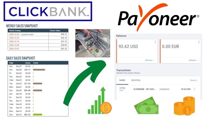 retirar dinero de clikbank